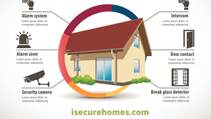 Home-safety-and-security